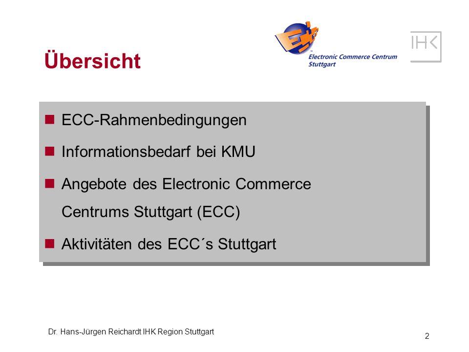 Dr. Hans-Jürgen Reichardt IHK Region Stuttgart 2 Übersicht ECC-Rahmenbedingungen Informationsbedarf bei KMU Angebote des Electronic Commerce Centrums