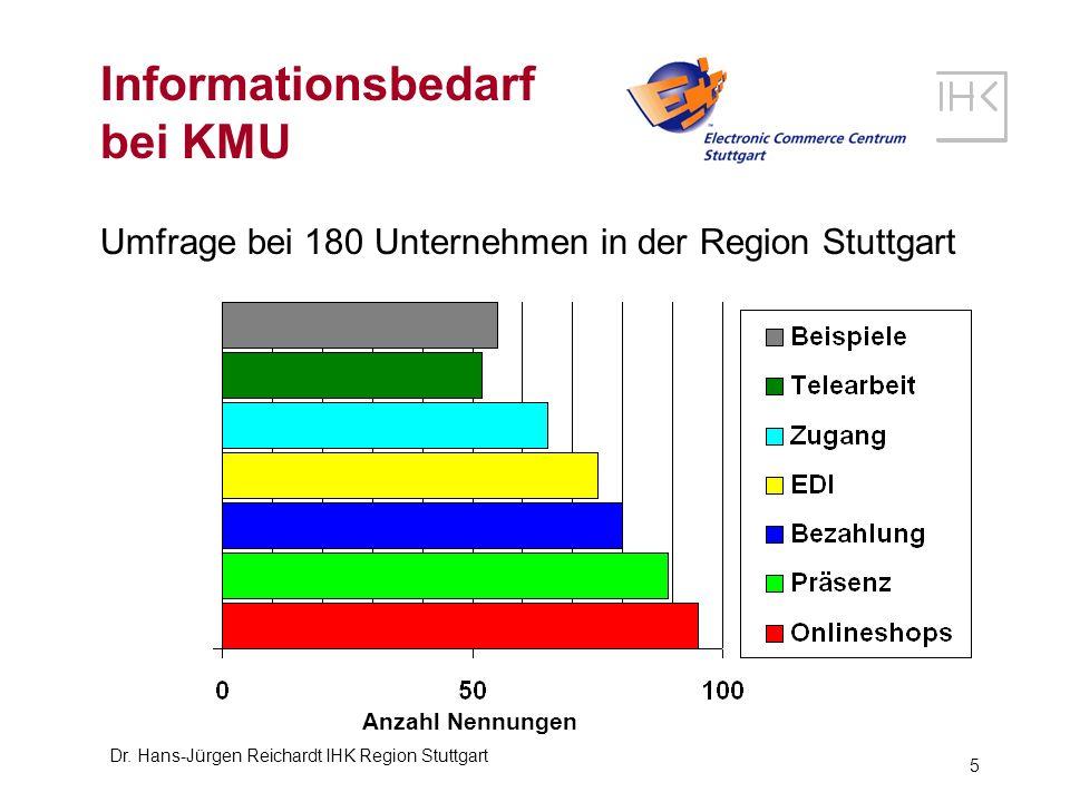 Dr. Hans-Jürgen Reichardt IHK Region Stuttgart 5 Informationsbedarf bei KMU Anzahl Nennungen Umfrage bei 180 Unternehmen in der Region Stuttgart