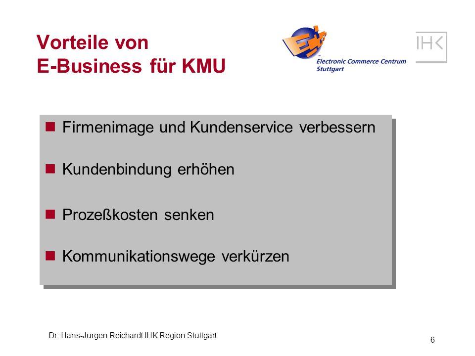 Dr. Hans-Jürgen Reichardt IHK Region Stuttgart 6 Vorteile von E-Business für KMU Firmenimage und Kundenservice verbessern Kundenbindung erhöhen Prozeß
