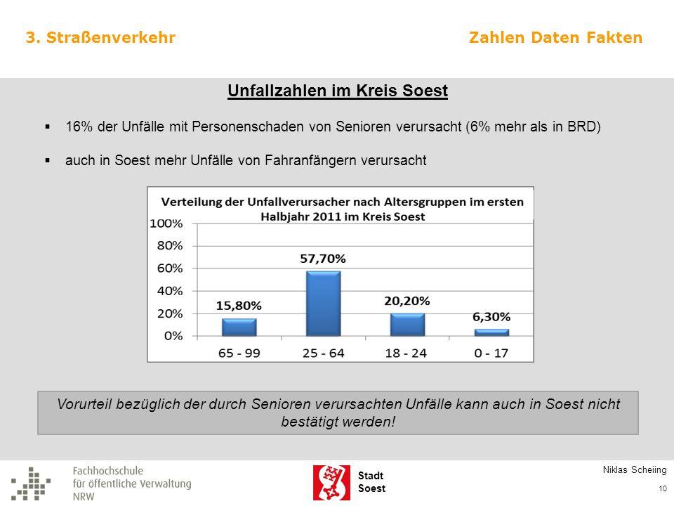 Stadt Soest 3. Straßenverkehr 16% der Unfälle mit Personenschaden von Senioren verursacht (6% mehr als in BRD) auch in Soest mehr Unfälle von Fahranfä