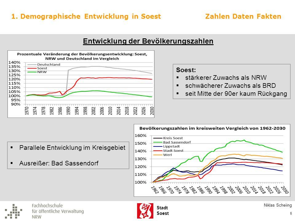Stadt Soest Entwicklung der Bevölkerungszahlen Soest: stärkerer Zuwachs als NRW schwächerer Zuwachs als BRD seit Mitte der 90er kaum Rückgang Parallel