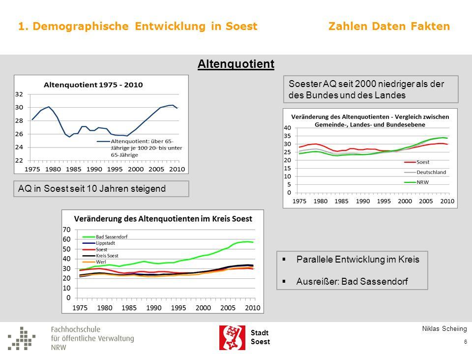 Stadt Soest 1. Demographische Entwicklung in Soest AQ in Soest seit 10 Jahren steigend Soester AQ seit 2000 niedriger als der des Bundes und des Lande