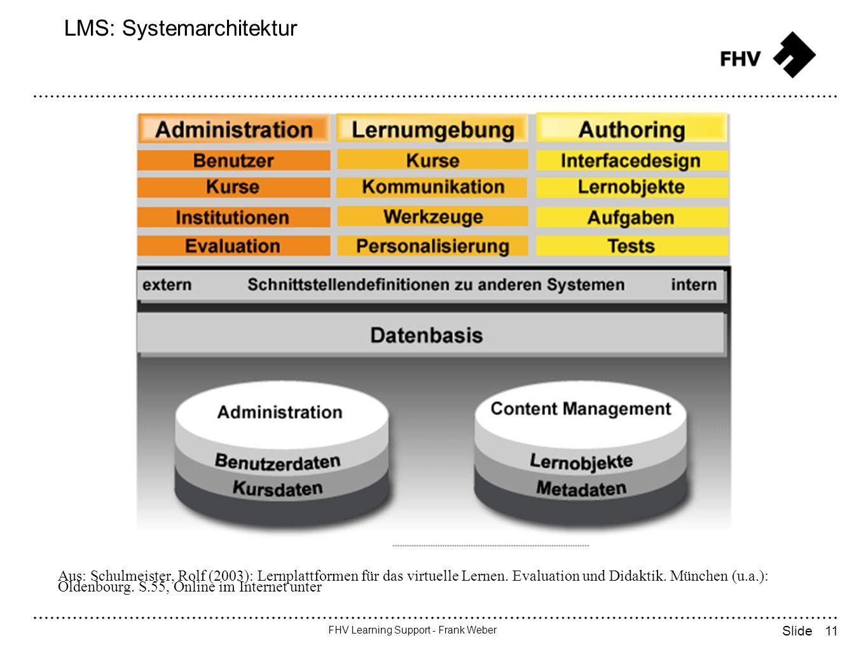 11 FHV Learning Support - Frank Weber Slide LMS: Systemarchitektur Aus: Schulmeister, Rolf (2003): Lernplattformen für das virtuelle Lernen.