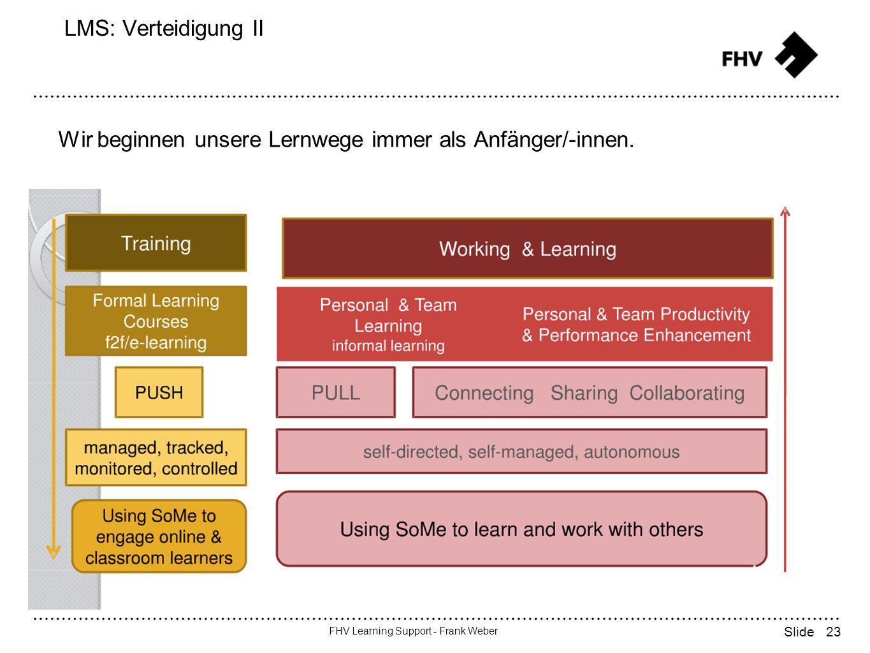 23 FHV Learning Support - Frank Weber Slide LMS: Verteidigung II Wir beginnen unsere Lernwege immer als Anfänger/-innen.