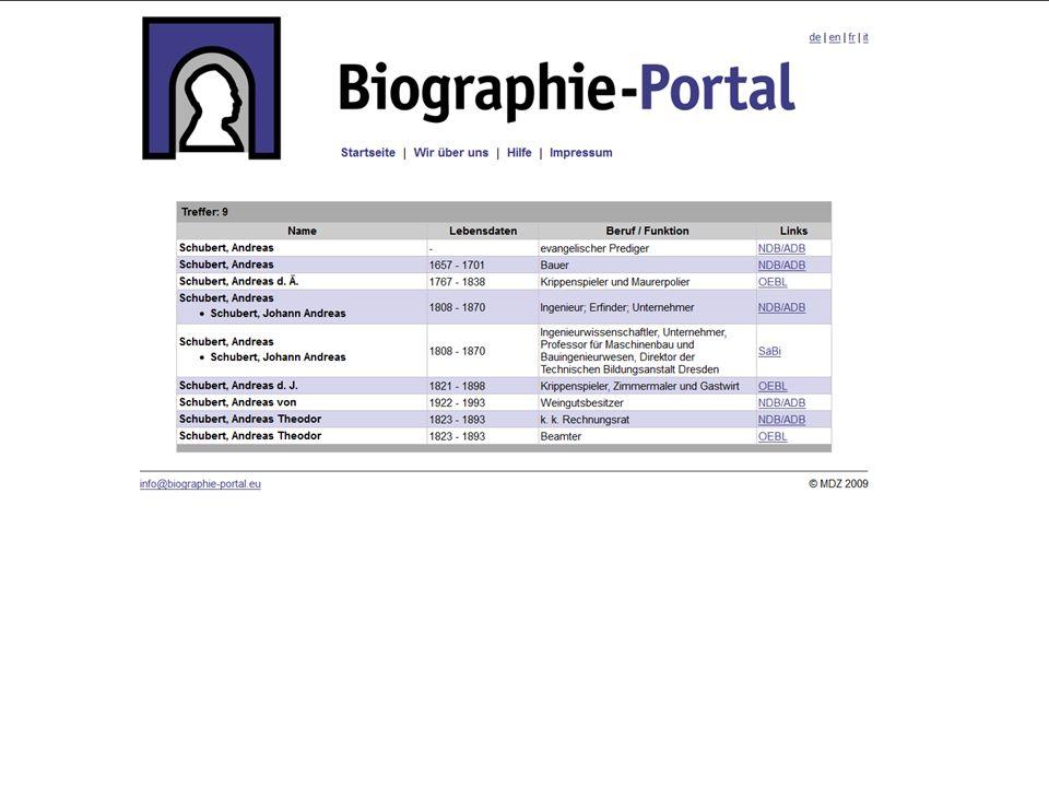 Historisch-biographisches Informationssystem für den deutschsprachigen Raum Kooperatives DFG-Projekt von Historischer Kommission bei der Bayer.
