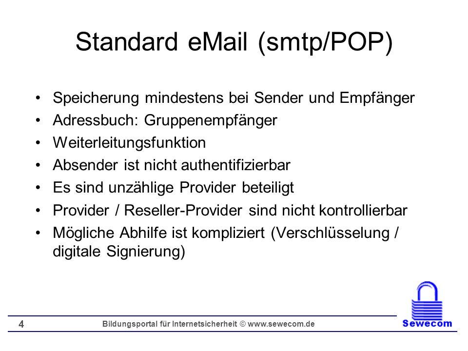 Bildungsportal für Internetsicherheit © www.sewecom.de 5 Neuansatz beim Mailen Unterscheidung zwischen: Funktion des Mailens (als zeitversetzter, schriftlicher und elektronisch übermittelter Kommunikation) und Internetdienst E-Mail (smtp/POP)