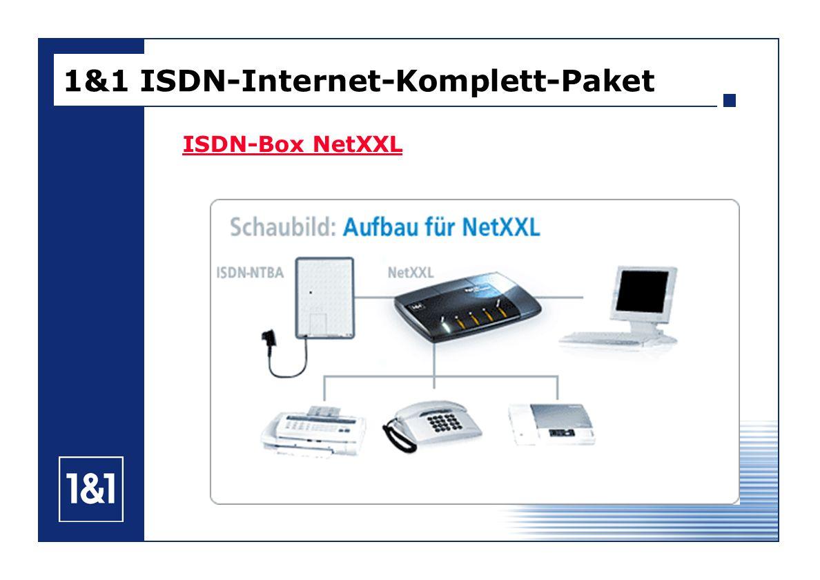 ISDN-Box NetXXL 1&1 ISDN-Internet-Komplett-Paket