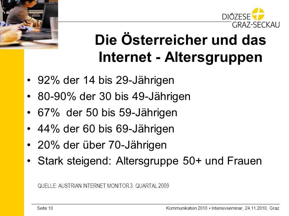 Kommunikation 2010 Intensivseminar, 24.11.2010, GrazSeite 10 Die Österreicher und das Internet - Altersgruppen 92% der 14 bis 29-Jährigen 80-90% der 3