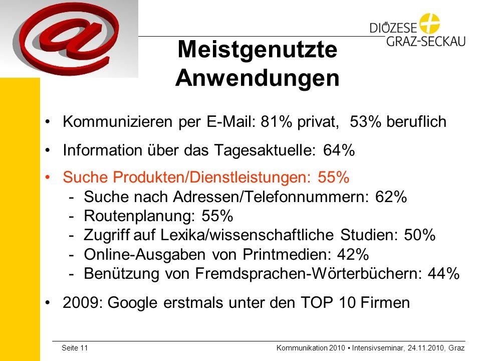 Kommunikation 2010 Intensivseminar, 24.11.2010, GrazSeite 11 Meistgenutzte Anwendungen Kommunizieren per E-Mail: 81% privat, 53% beruflich Information