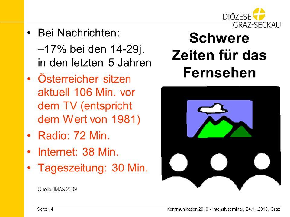 Kommunikation 2010 Intensivseminar, 24.11.2010, GrazSeite 14 Schwere Zeiten für das Fernsehen Bei Nachrichten: –17% bei den 14-29j. in den letzten 5 J
