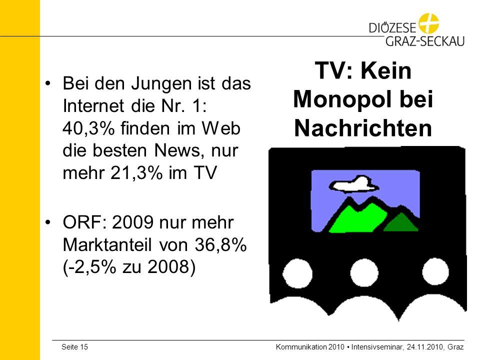 Kommunikation 2010 Intensivseminar, 24.11.2010, GrazSeite 15 TV: Kein Monopol bei Nachrichten Bei den Jungen ist das Internet die Nr. 1: 40,3% finden