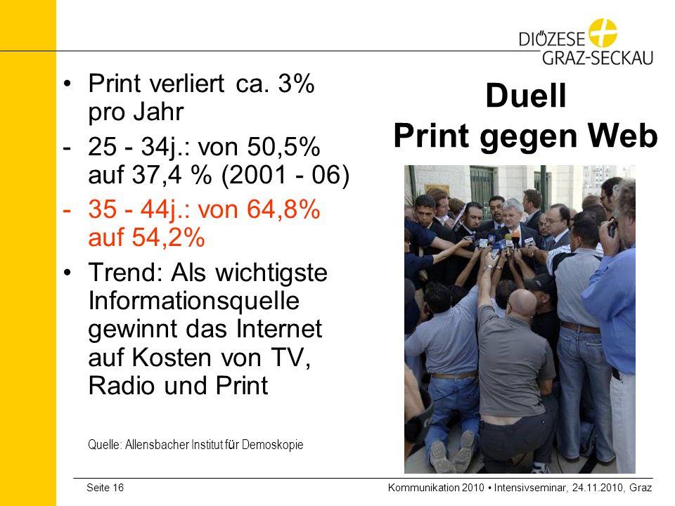 Kommunikation 2010 Intensivseminar, 24.11.2010, GrazSeite 16 Duell Print gegen Web Print verliert ca. 3% pro Jahr -25 - 34j.: von 50,5% auf 37,4 % (20