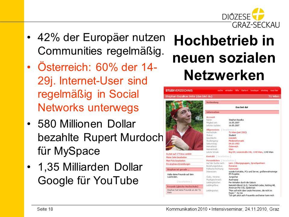 Kommunikation 2010 Intensivseminar, 24.11.2010, GrazSeite 18 Hochbetrieb in neuen sozialen Netzwerken 42% der Europäer nutzen Communities regelmäßig.