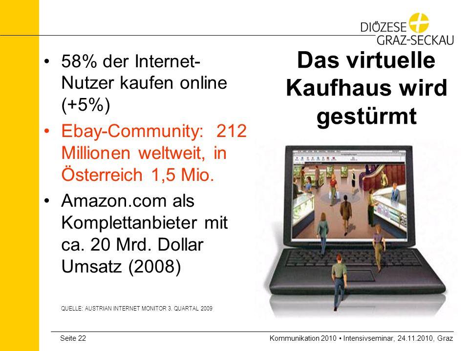 Kommunikation 2010 Intensivseminar, 24.11.2010, GrazSeite 22 Das virtuelle Kaufhaus wird gestürmt 58% der Internet- Nutzer kaufen online (+5%) Ebay-Co