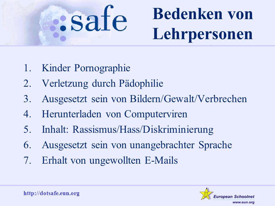 http://dotsafe.eun.org Bedenken von Lehrpersonen 1.Kinder Pornographie 2.Verletzung durch Pädophilie 3.Ausgesetzt sein von Bildern/Gewalt/Verbrechen 4.Herunterladen von Computerviren 5.Inhalt: Rassismus/Hass/Diskriminierung 6.Ausgesetzt sein von unangebrachter Sprache 7.Erhalt von ungewollten E-Mails