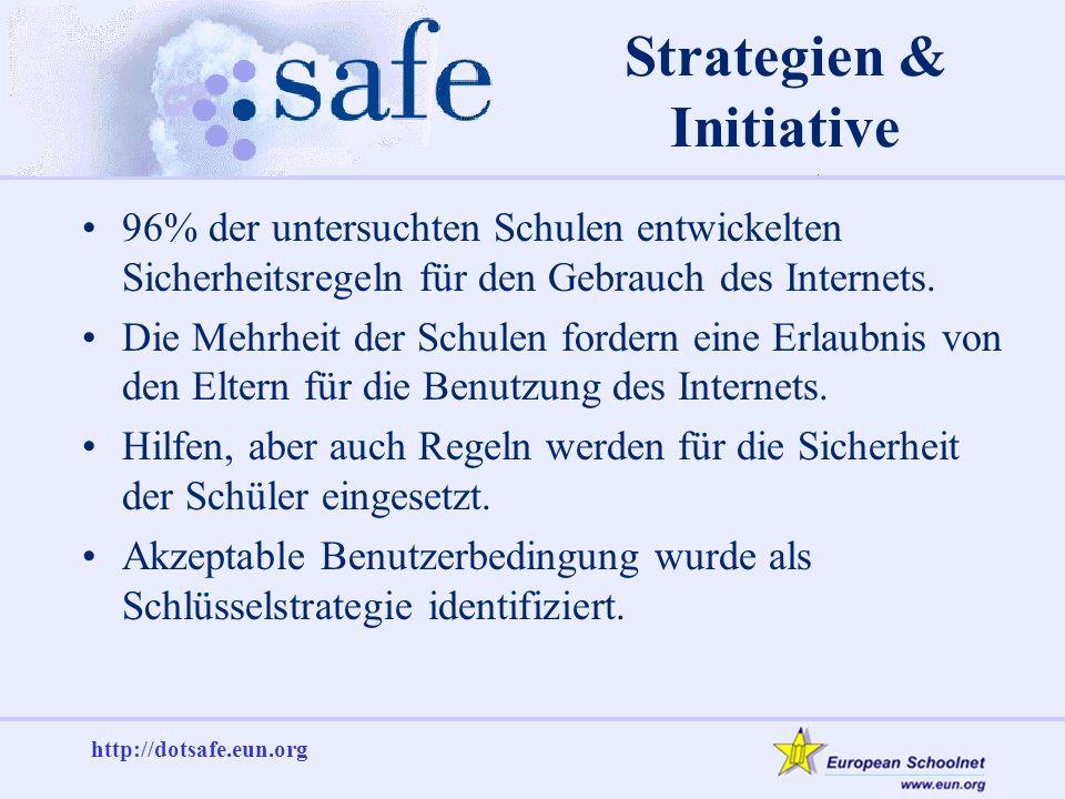 http://dotsafe.eun.org Strategien & Initiative 96% der untersuchten Schulen entwickelten Sicherheitsregeln für den Gebrauch des Internets.