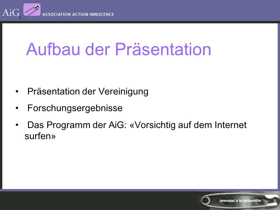 Aufbau der Präsentation Präsentation der Vereinigung Forschungsergebnisse Das Programm der AiG: «Vorsichtig auf dem Internet surfen»