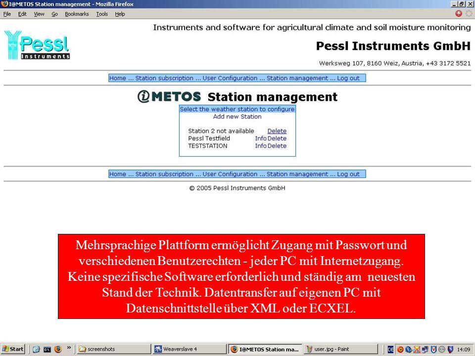 Mehrsprachige Plattform ermöglicht Zugang mit Passwort und verschiedenen Benutzerechten - jeder PC mit Internetzugang.
