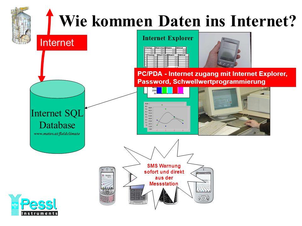 Internet SQL Database www.metos.at/fieldclimate Internet Explorer Internet SMS Warnung sofort und direkt aus der Messstation Wie kommen Daten ins Internet.
