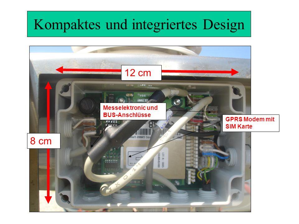 Kompaktes und integriertes Design 12 cm 8 cm GPRS Modem mit SIM Karte Messelektronic und BUS-Anschlüsse