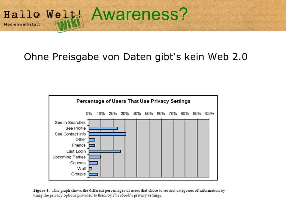 Awareness Ohne Preisgabe von Daten gibts kein Web 2.0
