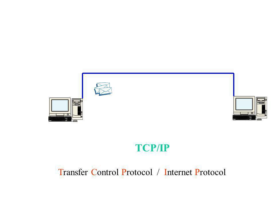 Beim Transport von Daten zwischen Computern werden Übertragungsprotokolle benutzt: