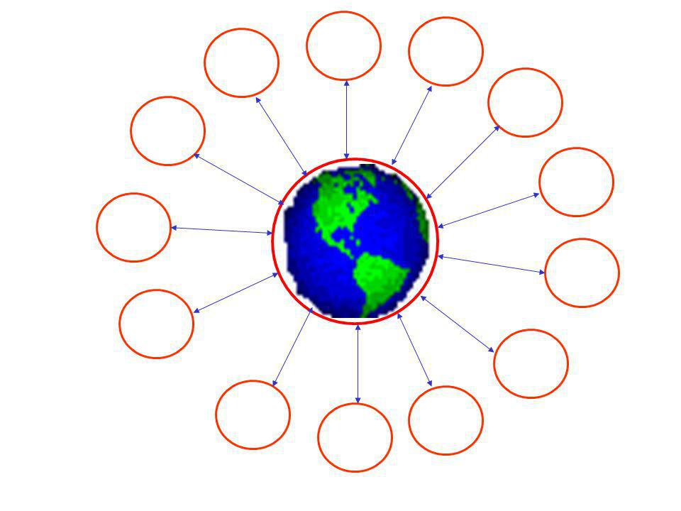 Transfer Control Protocol / Internet Protocol TCP/IP