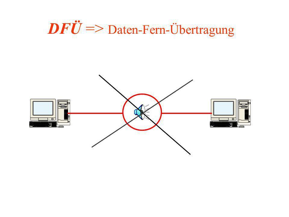 DFÜ => Daten-Fern-Übertragung Jetzt aber richtig fern !!!! Telefon Netz