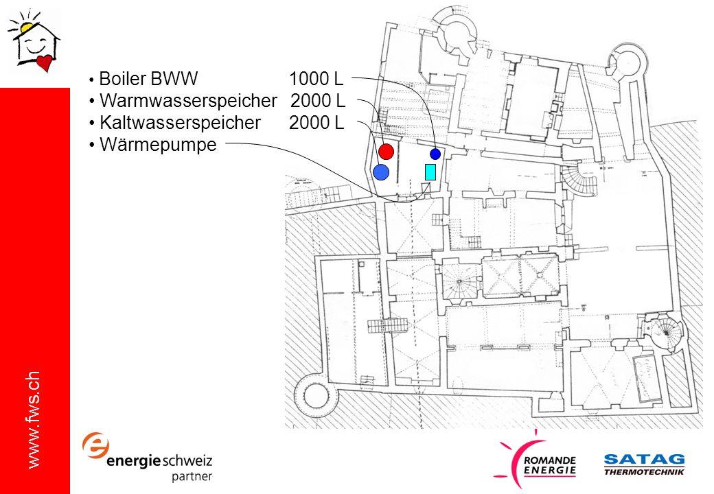 www.fws.ch Boiler BWW 1000 L Warmwasserspeicher 2000 L Kaltwasserspeicher 2000 L Wärmepumpe