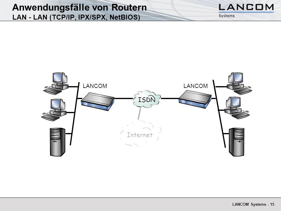 LANCOM Systems - 15 Anwendungsfälle von Routern LAN - LAN (TCP/IP, IPX/SPX, NetBIOS) Inte rnet LANCOM ISDN