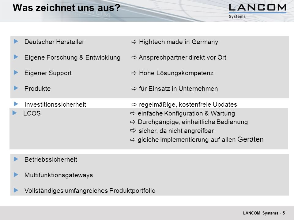 LANCOM Systems - 6 1992 Start der Entwicklung und Vermarktung der LANCOM Router Familie 1995 Gründung des Geschäftsbereiches Communication Systems innerhalb der ELSA AG 1998 Weltweit erster Wireless LAN Access Point mit integriertem Router und ISDN- Schnittstelle mit 2 MBit/s 2000 Weltweit erster Wireless LAN Access Point mit integriertem Router und ISDN- Schnittstelle mit 11 MBit/s und erste VPN- Lösung 2002 Ausgründung der LANCOM Systems GmbH als eigenständiges Unternehmen 2002 Deutsche Telekom wird LANCOM OEM-Kunde 2003 Erste Wireless LAN Produkte mit europaweit zertifizierter Datenübertragung mit bis zu 108 MBit/s 2002 Erste europäischer 54 MBit/s Wireless LAN Produkte im 802.11a Standard und weltweit erste WLAN Produkte mit Integration von VPN-Technologie (IPSec-over-WLAN) 2003 Lucent Technologies wird LANCOM OEM-Kunde 2004 LANCOM bietet als erster europäischer Hersteller erweiterte WLAN Sicherheit (IEEE 802.11i und LEPS) Integration von erweiterter QoS für Voice over IP Anwendungen Meilensteine 2005 Weltweit erster UMTS/WLAN/VPN/DSL Router