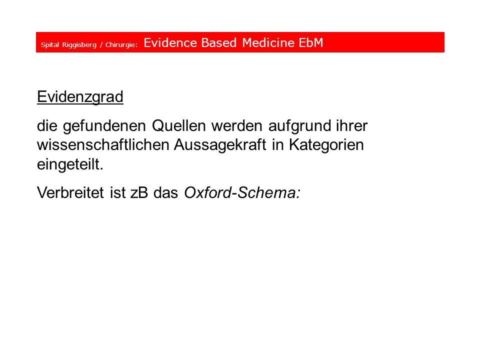 Spital Riggisberg / Chirurgie: Evidence Based Medicine EbM Evidenzgrad die gefundenen Quellen werden aufgrund ihrer wissenschaftlichen Aussagekraft in