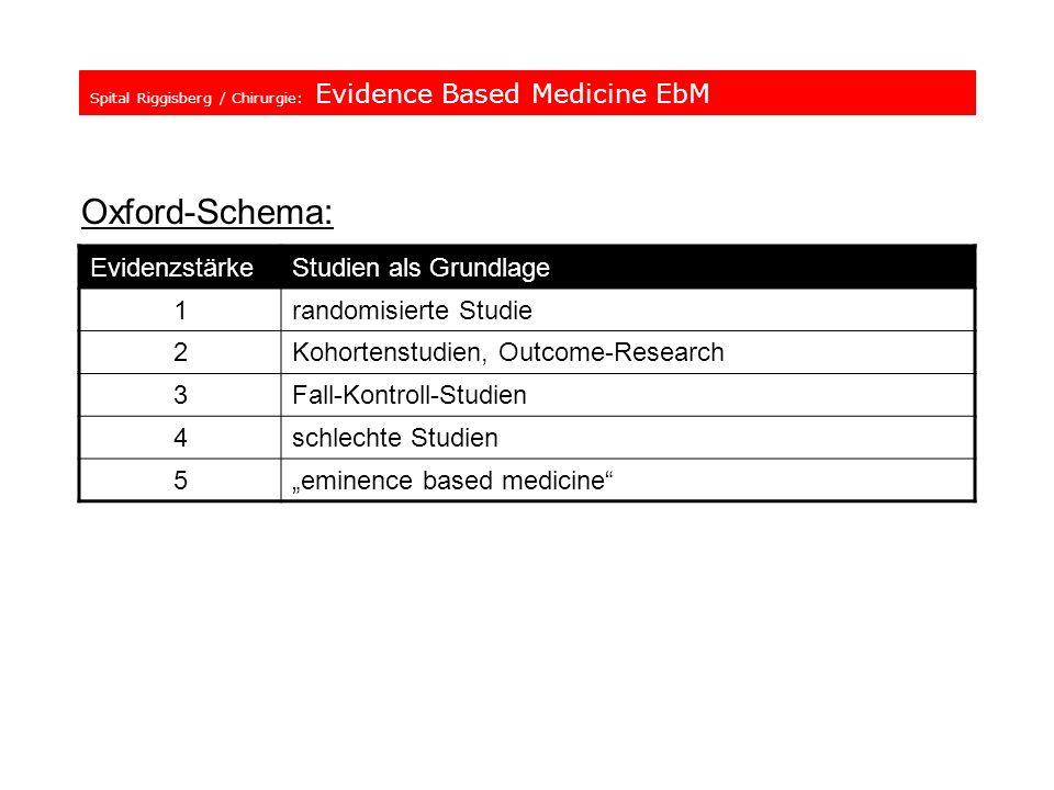 Spital Riggisberg / Chirurgie: Evidence Based Medicine EbM Oxford-Schema: EvidenzstärkeStudien als Grundlage 1randomisierte Studie 2Kohortenstudien, O
