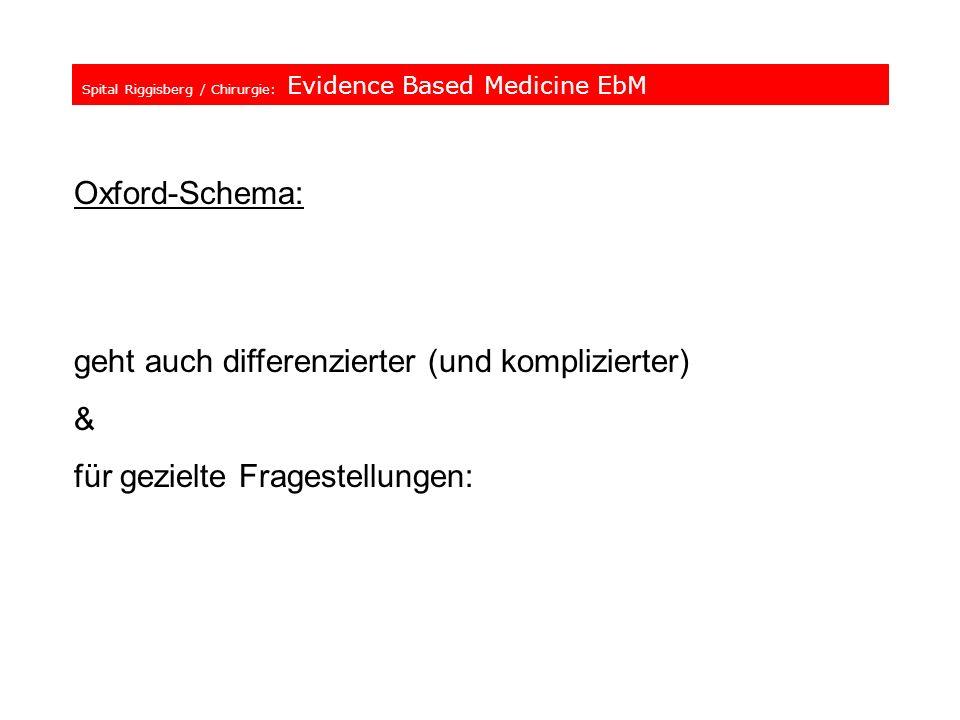 Spital Riggisberg / Chirurgie: Evidence Based Medicine EbM Oxford-Schema: geht auch differenzierter (und komplizierter) & für gezielte Fragestellungen