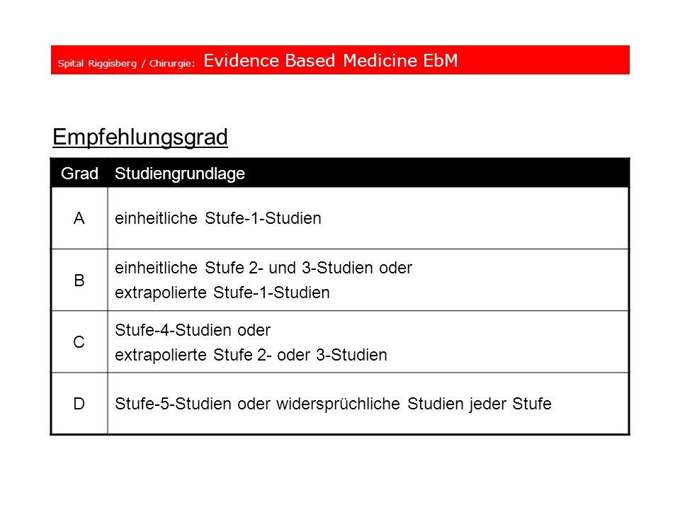 Spital Riggisberg / Chirurgie: Evidence Based Medicine EbM Empfehlungsgrad GradStudiengrundlage Aeinheitliche Stufe-1-Studien B einheitliche Stufe 2-