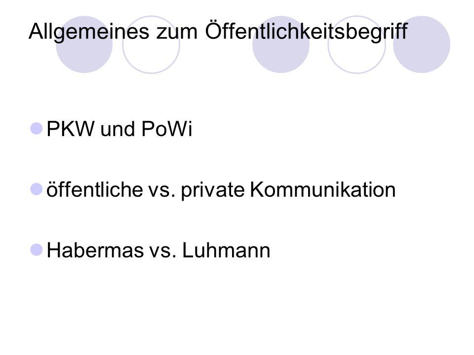 Allgemeines zum Öffentlichkeitsbegriff PKW und PoWi öffentliche vs. private Kommunikation Habermas vs. Luhmann