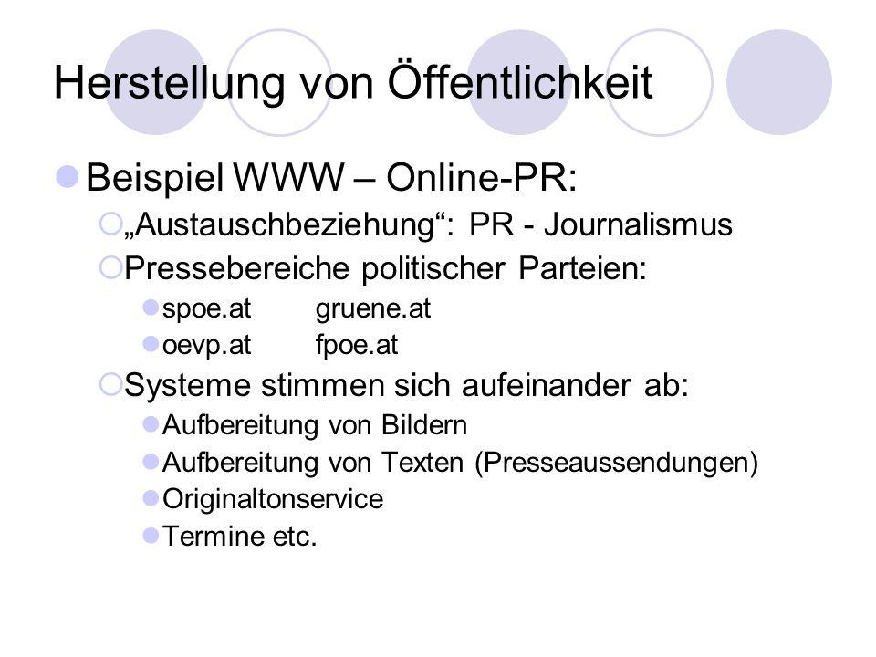Herstellung von Öffentlichkeit Beispiel WWW – Online-PR: Austauschbeziehung: PR - Journalismus Pressebereiche politischer Parteien: spoe.atgruene.at o