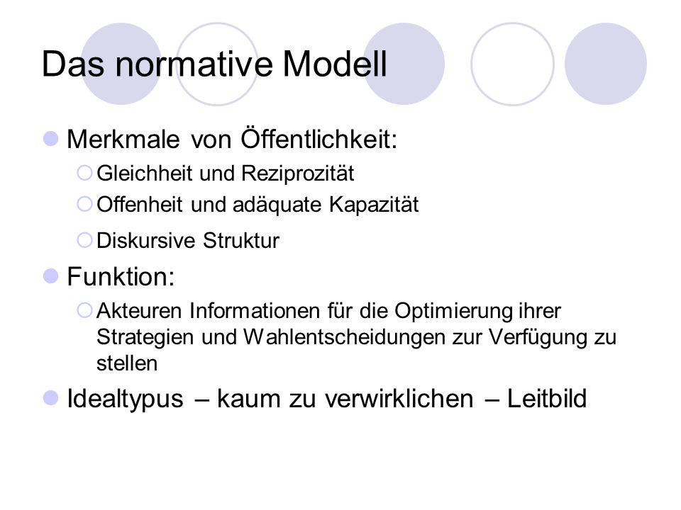Das normative Modell Merkmale von Öffentlichkeit: Gleichheit und Reziprozität Offenheit und adäquate Kapazität Diskursive Struktur Funktion: Akteuren
