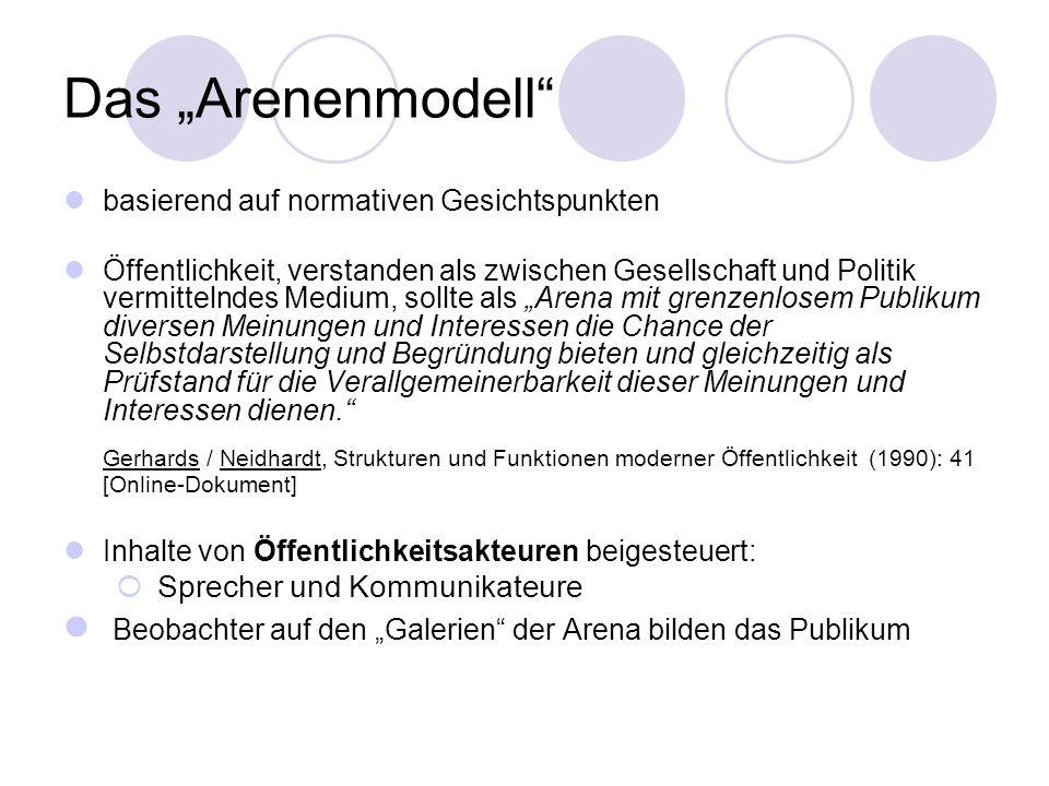 Das Arenenmodell basierend auf normativen Gesichtspunkten Öffentlichkeit, verstanden als zwischen Gesellschaft und Politik vermittelndes Medium, sollt
