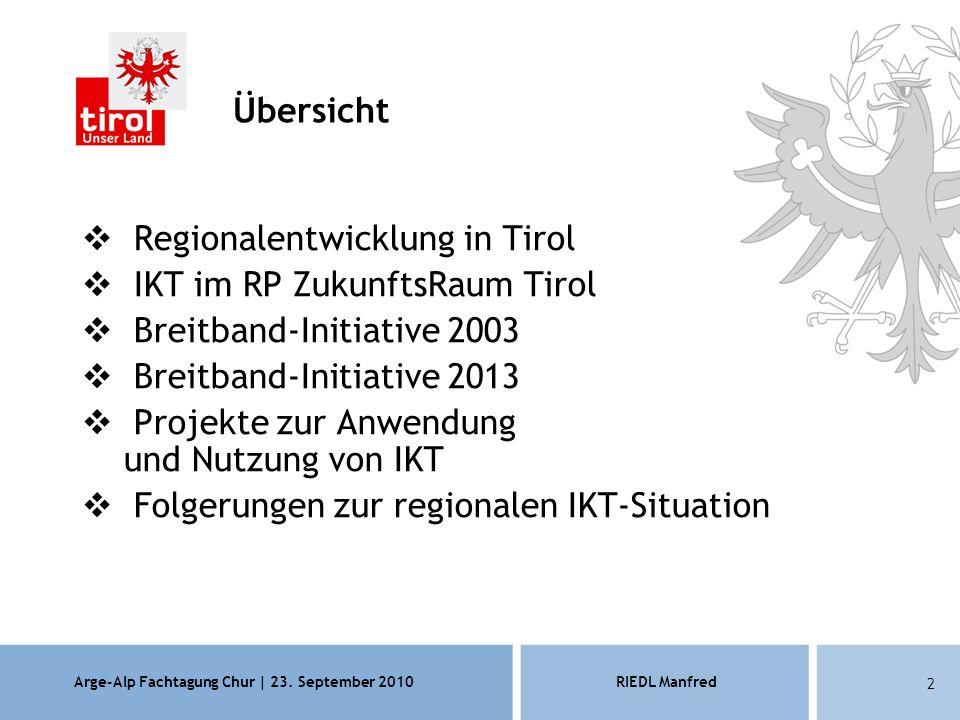 Arge-Alp Fachtagung Chur | 23. September 2010RIEDL Manfred 3 Regionalentwicklung in Tirol
