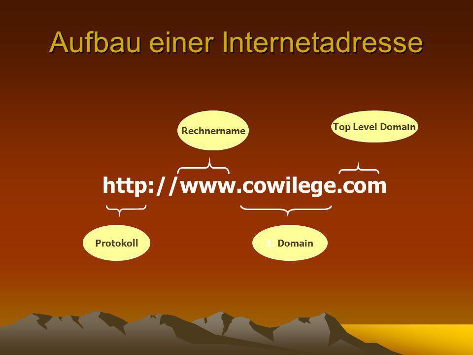 Aufbau einer Internetadresse http://www.cowilege.com 1.