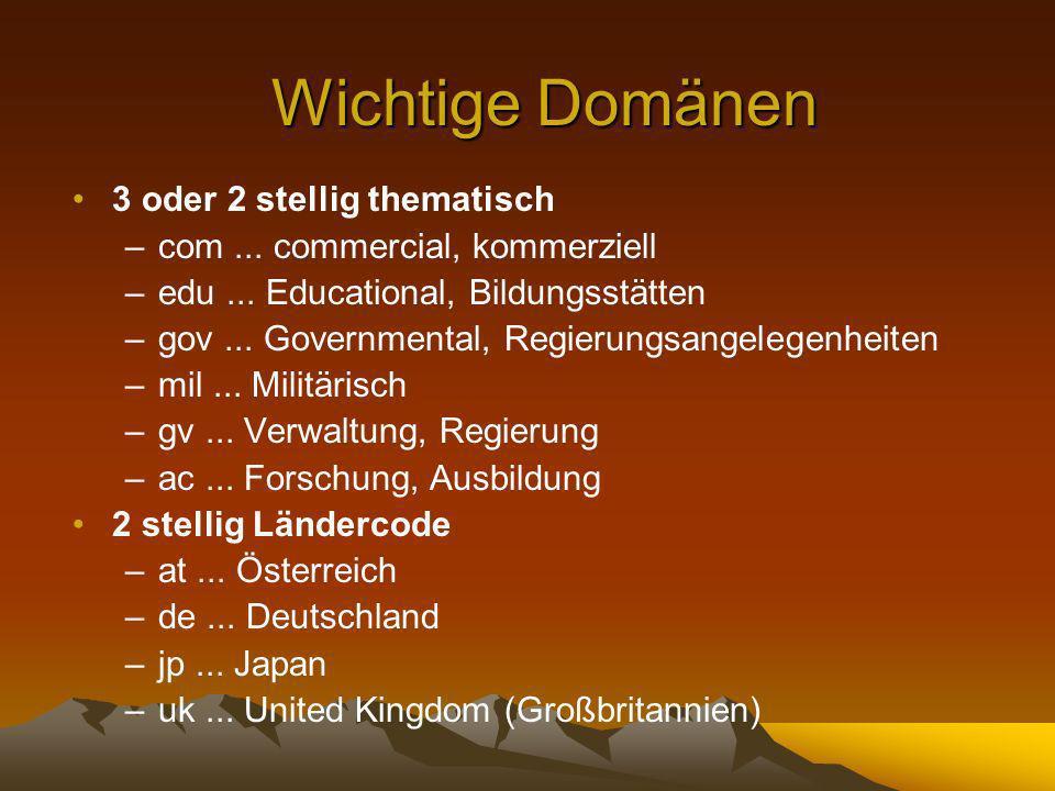 3 oder 2 stellig thematisch –com...commercial, kommerziell –edu...