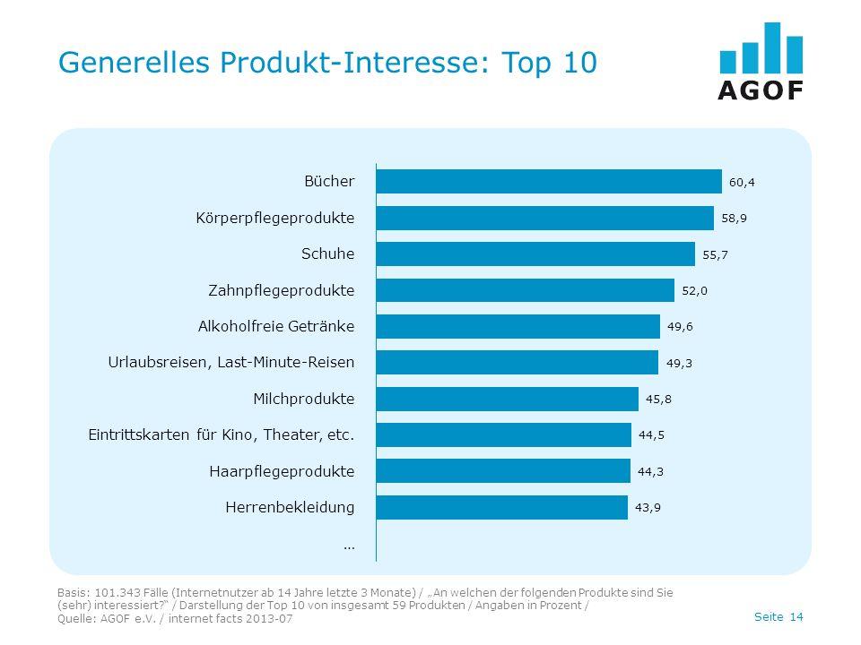Seite 14 Generelles Produkt-Interesse: Top 10 Basis: 101.343 Fälle (Internetnutzer ab 14 Jahre letzte 3 Monate) / An welchen der folgenden Produkte sind Sie (sehr) interessiert.