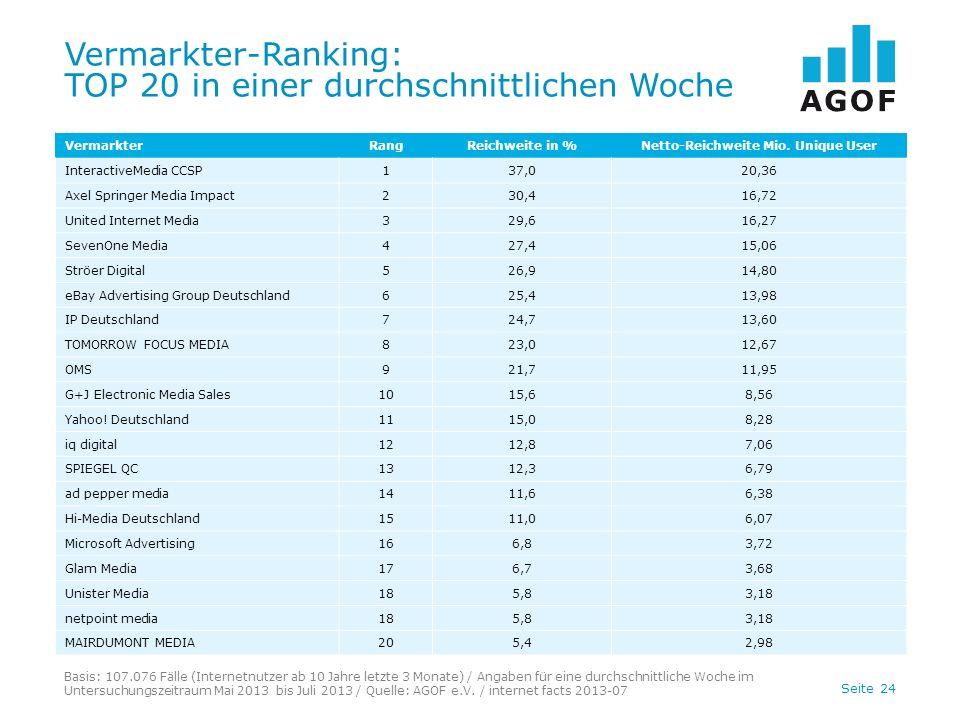 Seite 24 Vermarkter-Ranking: TOP 20 in einer durchschnittlichen Woche Basis: 107.076 Fälle (Internetnutzer ab 10 Jahre letzte 3 Monate) / Angaben für eine durchschnittliche Woche im Untersuchungszeitraum Mai 2013 bis Juli 2013 / Quelle: AGOF e.V.