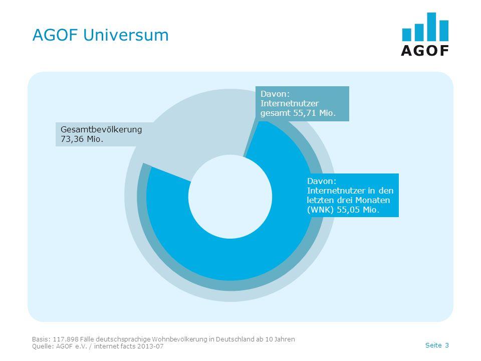 Seite 3 AGOF Universum Basis: 117.898 Fälle deutschsprachige Wohnbevölkerung in Deutschland ab 10 Jahren Quelle: AGOF e.V.
