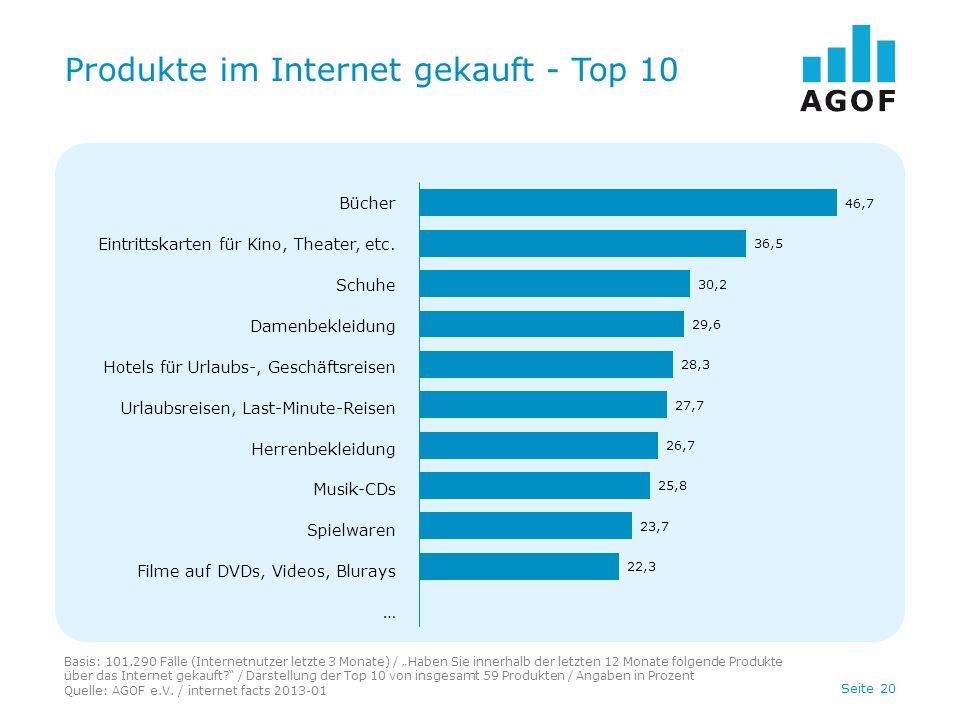 Seite 20 Produkte im Internet gekauft - Top 10 Basis: 101.290 Fälle (Internetnutzer letzte 3 Monate) / Haben Sie innerhalb der letzten 12 Monate folge