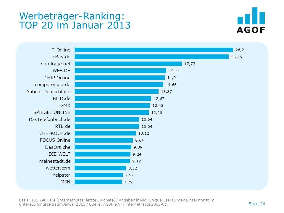 Seite 26 Werbeträger-Ranking: TOP 20 im Januar 2013 Basis: 101.290 Fälle (Internetnutzer letzte 3 Monate) / Angaben in Mio. Unique User für den Einzel