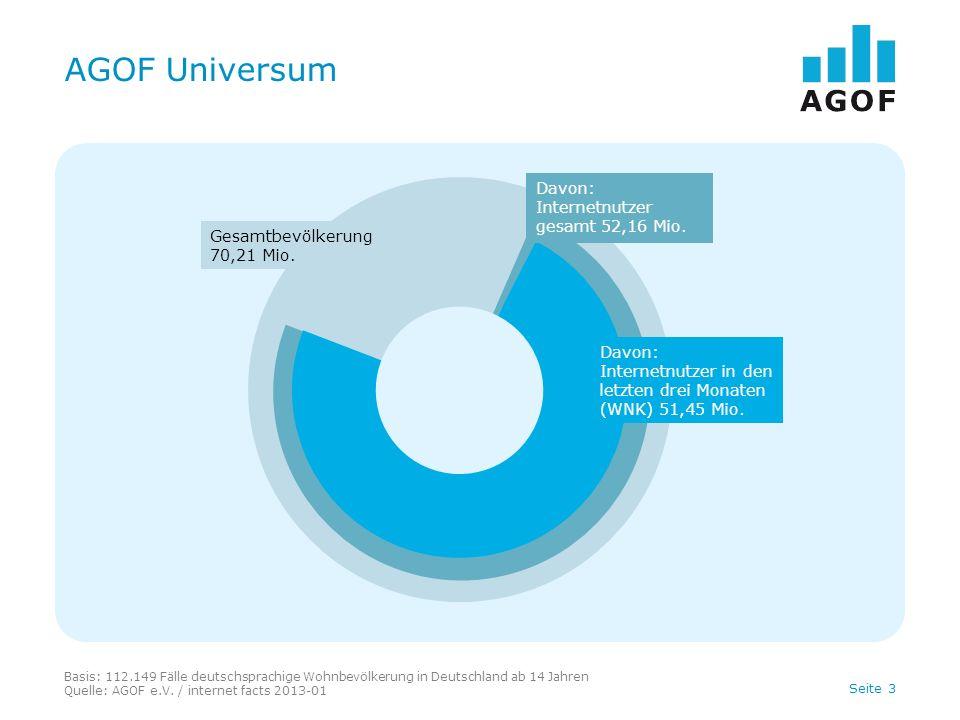 Seite 3 AGOF Universum Basis: 112.149 Fälle deutschsprachige Wohnbevölkerung in Deutschland ab 14 Jahren Quelle: AGOF e.V. / internet facts 2013-01 Ge