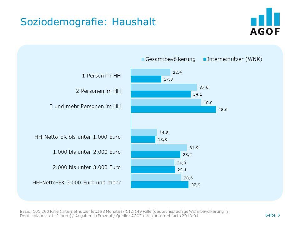 Seite 6 Soziodemografie: Haushalt Basis: 101.290 Fälle (Internetnutzer letzte 3 Monate) / 112.149 Fälle (deutschsprachige Wohnbevölkerung in Deutschland ab 14 Jahren) / Angaben in Prozent / Quelle: AGOF e.V.