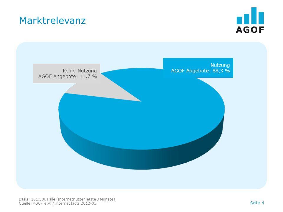 Seite 25 Vermarkter-Ranking: TOP 20 im Mai 2012 Basis: 101.306 Fälle (Internetnutzer letzte 3 Monate) / Angaben für den Einzelmonat im Untersuchungszeitraum Mai 2012 / Quelle: AGOF e.V.